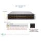 Supermicro SYS-2029U-TR4 widok z przodu