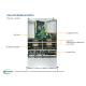 Supermicro SYS-6028U-E1CNRT+ widok z góry