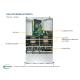 Supermicro SYS-6028U-E1CNR4T+ widok z góry