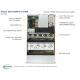 Supermicro SuperStorage SSG-2028R-E1CR48N