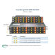 Supermicro SuperStorage SSG-6029P-E1CR24H przód