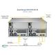 Macierz dyskowa Supermicro SuperStorage SSG-947R-E2CJB tył