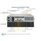 Supermicro SuperStorage SSG-5049P-E1CTR36L tył