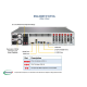 Supermicro SuperStorage SSG-6029P-E1CR12L tył
